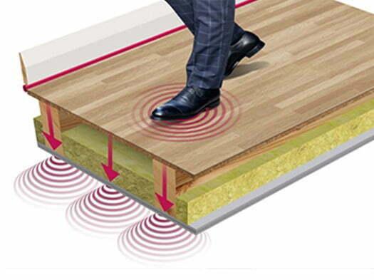 ses izolasyonu akustik zemin ses yalıtımı